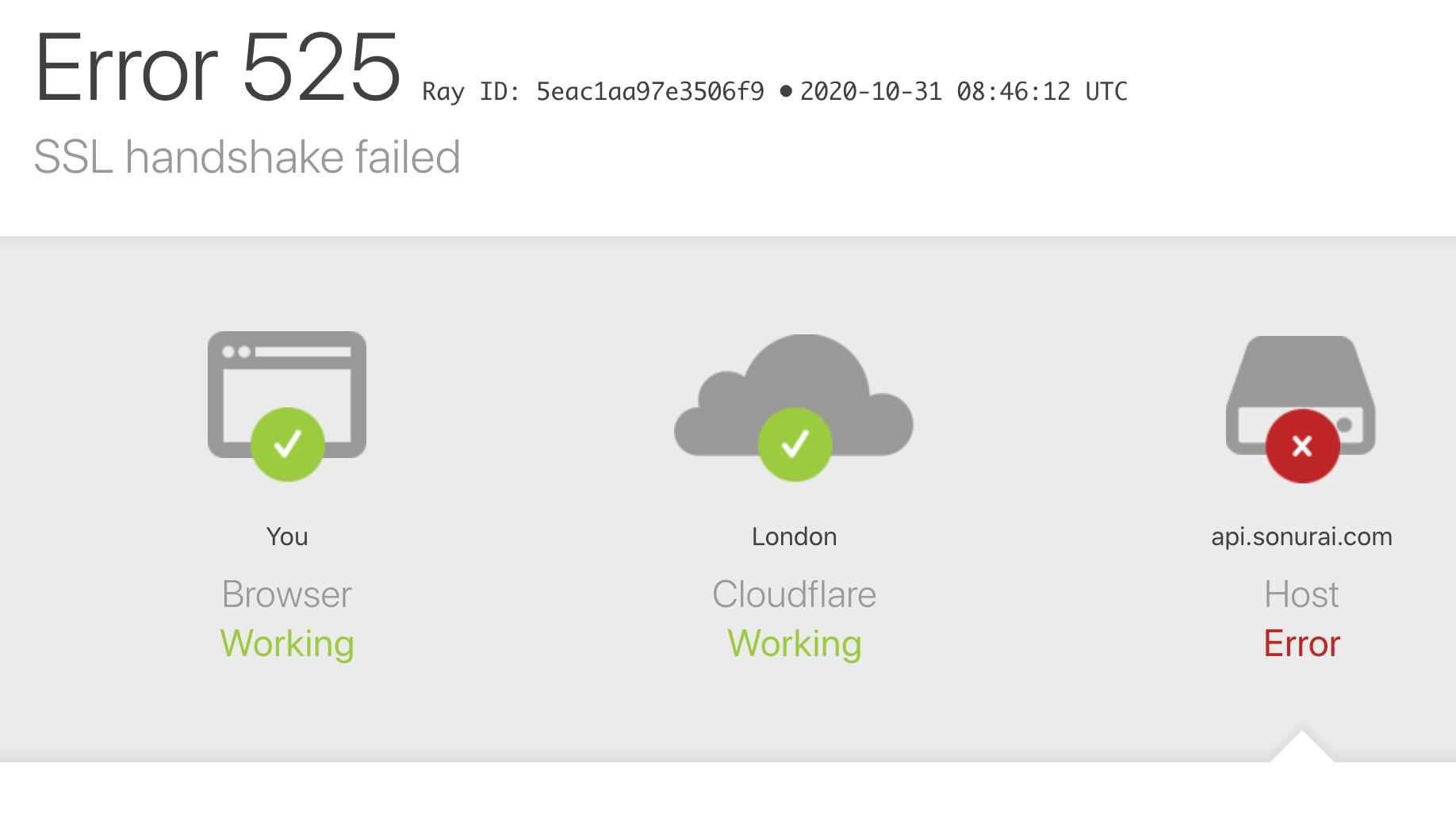 Error 525 - SSL handshake failed